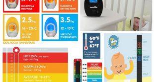 nhiệt độ thích hợp cho trẻ nhỏ
