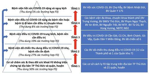 Hướng dẫn điều trị COVID19